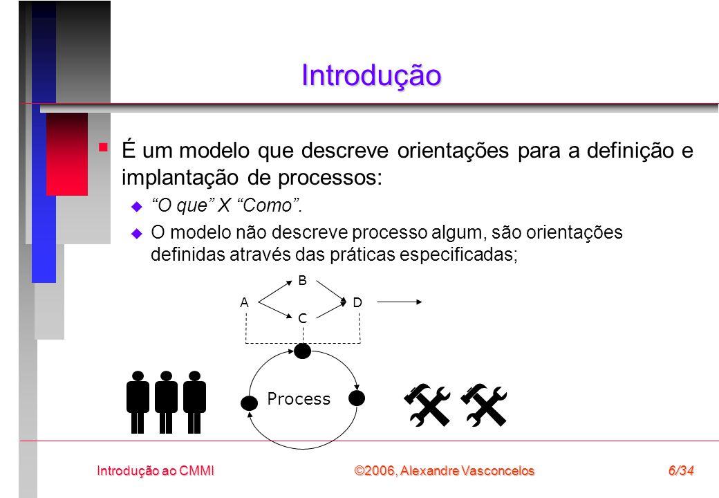 Introdução É um modelo que descreve orientações para a definição e implantação de processos: O que X Como .