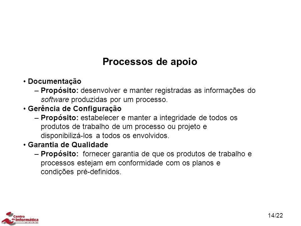 Processos de apoio • Documentação