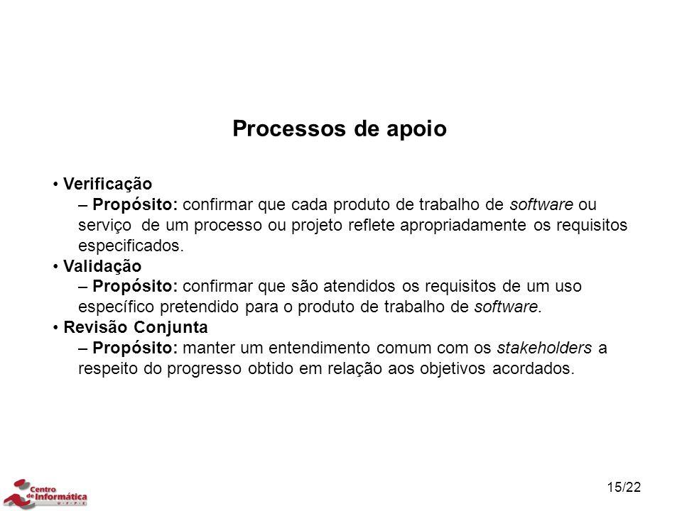 Processos de apoio • Verificação