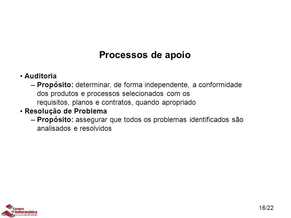 Processos de apoio • Auditoria