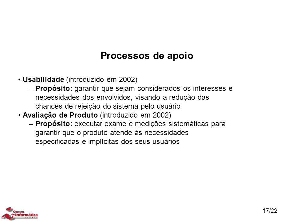 Processos de apoio • Usabilidade (introduzido em 2002)