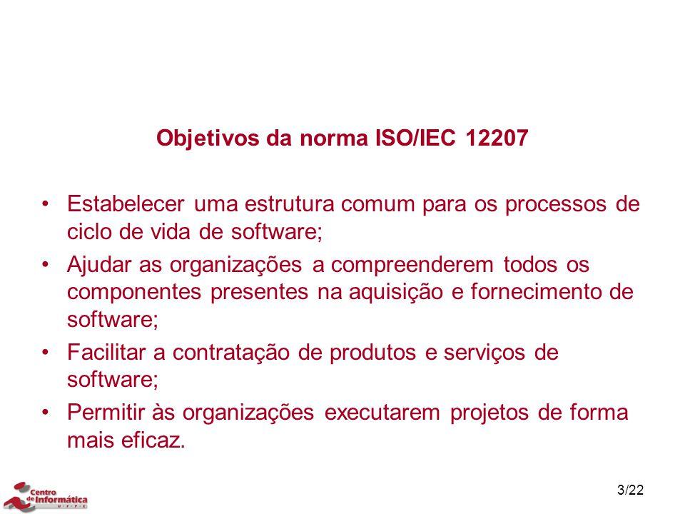 Objetivos da norma ISO/IEC 12207
