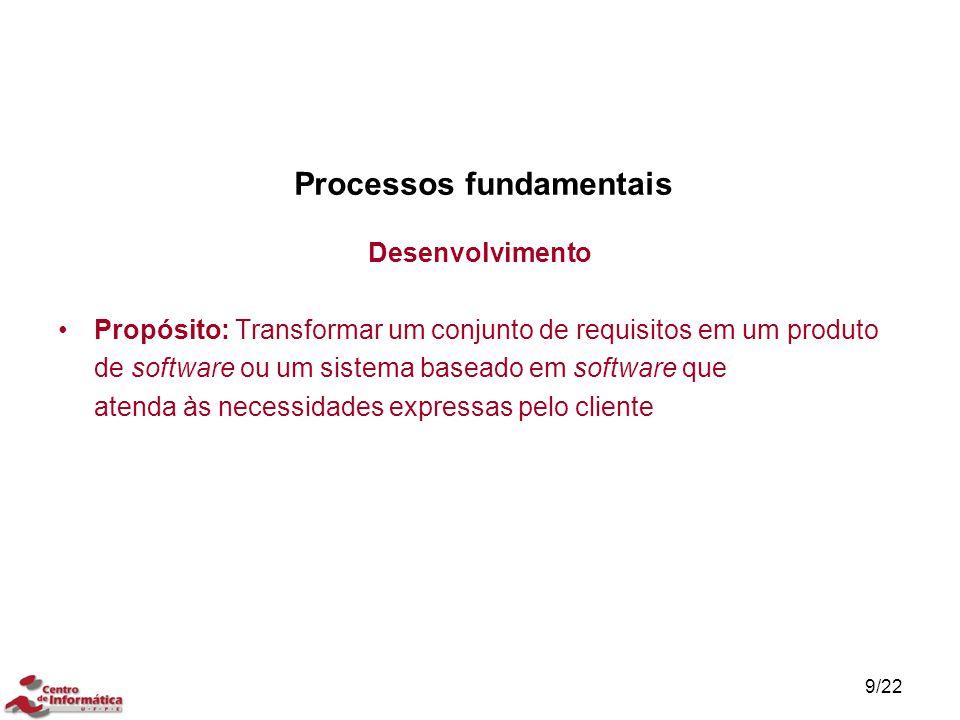 Processos fundamentais