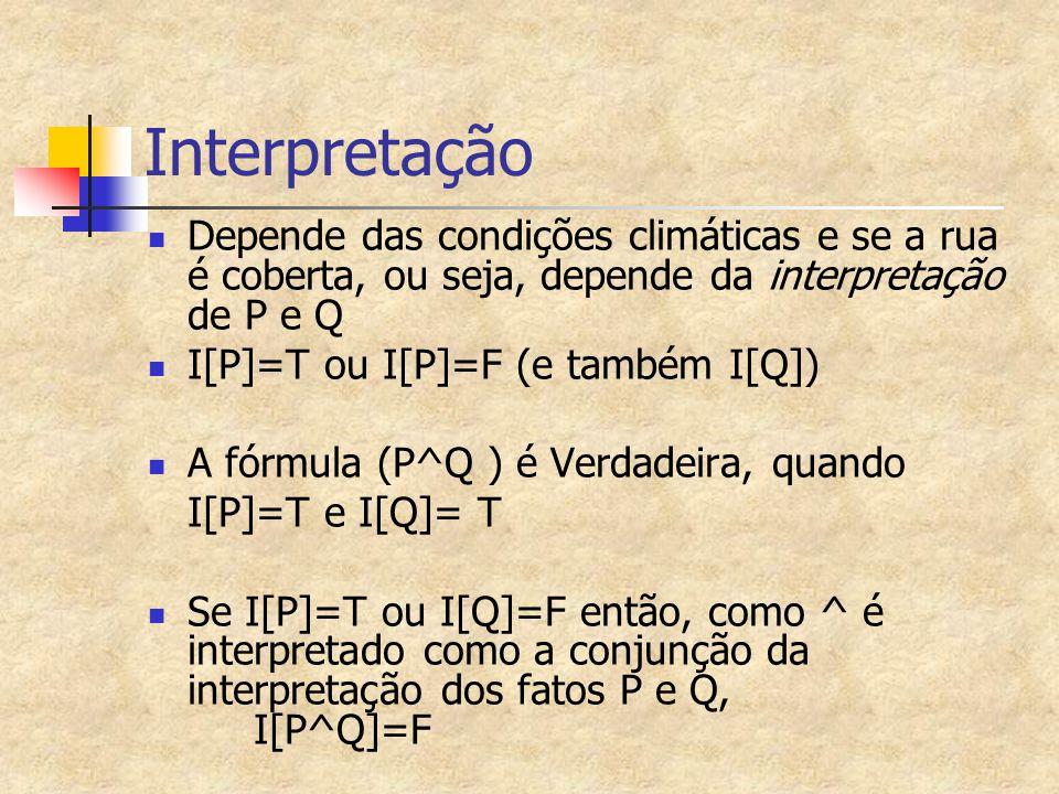 Interpretação Depende das condições climáticas e se a rua é coberta, ou seja, depende da interpretação de P e Q.