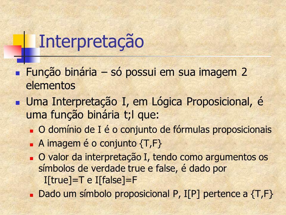 Interpretação Função binária – só possui em sua imagem 2 elementos