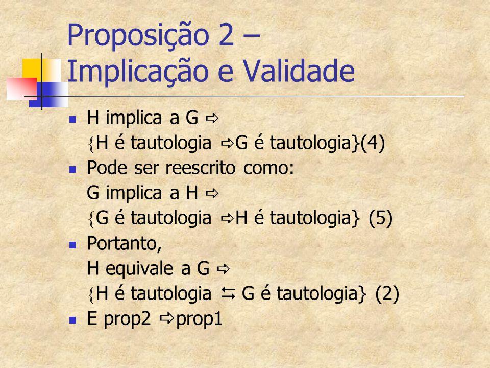 Proposição 2 – Implicação e Validade