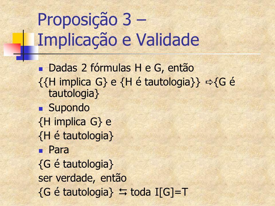 Proposição 3 – Implicação e Validade