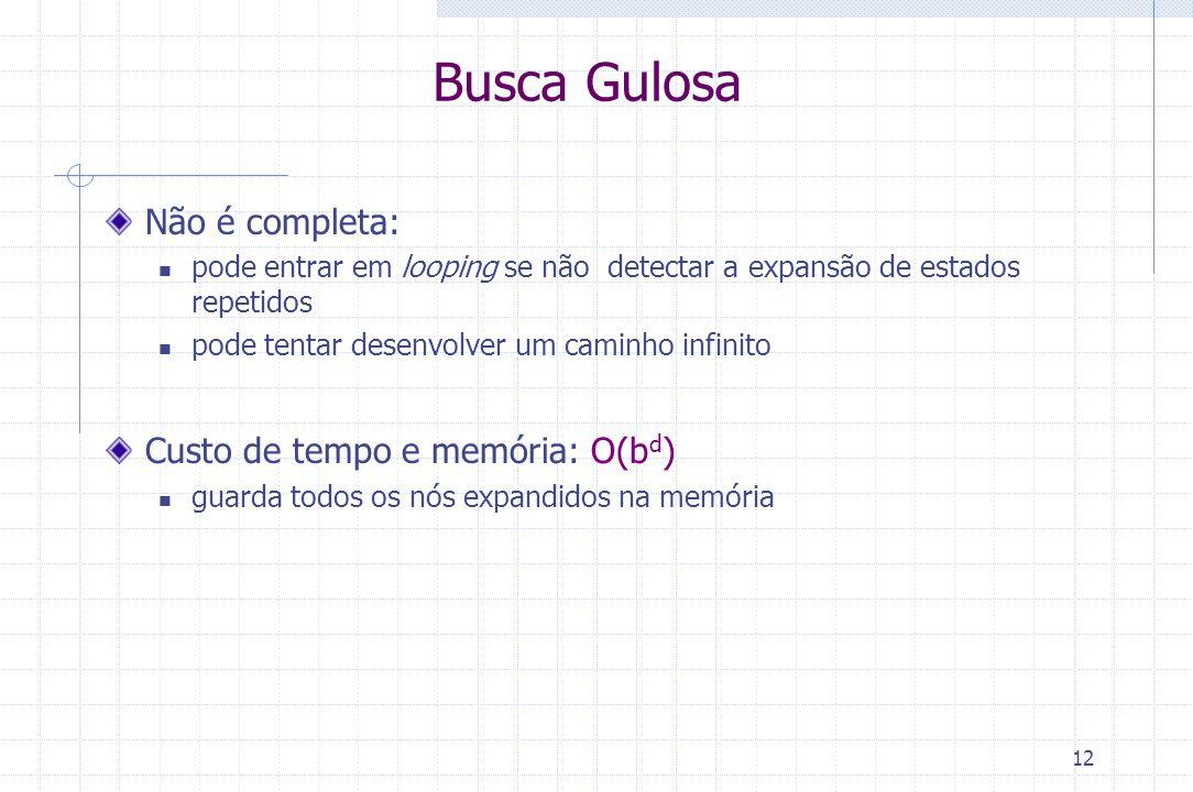 Busca Gulosa Não é completa: Custo de tempo e memória: O(bd)