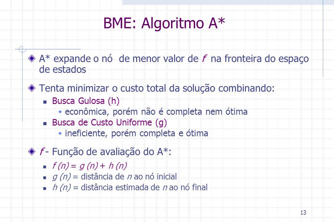 BME: Algoritmo A* A* expande o nó de menor valor de f na fronteira do espaço de estados. Tenta minimizar o custo total da solução combinando: