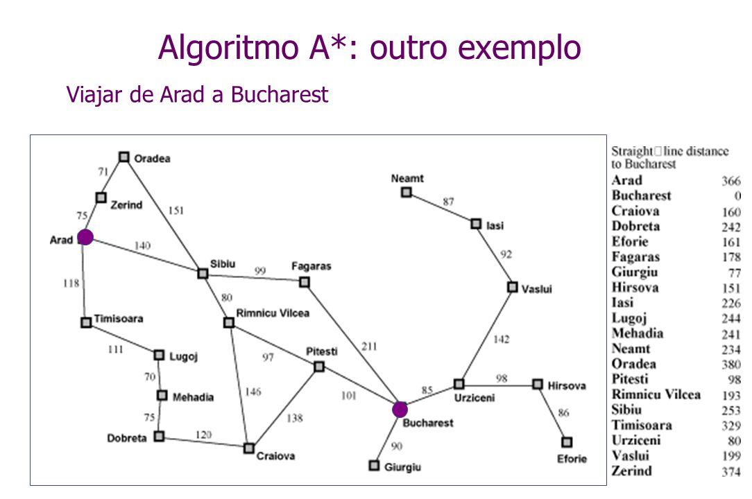 Algoritmo A*: outro exemplo