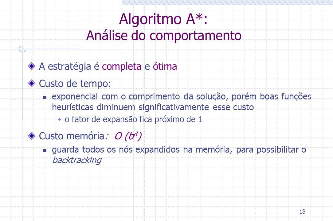 Algoritmo A*: Análise do comportamento
