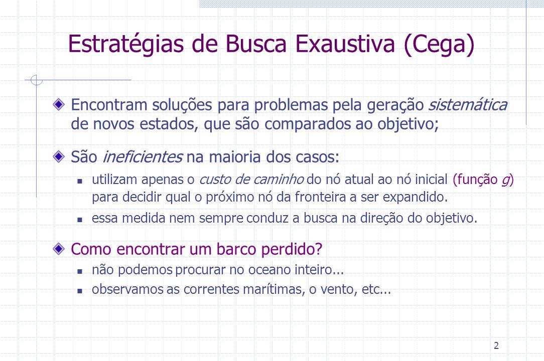 Estratégias de Busca Exaustiva (Cega)