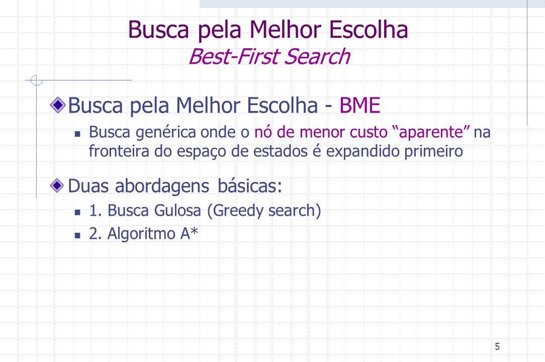 Busca pela Melhor Escolha Best-First Search