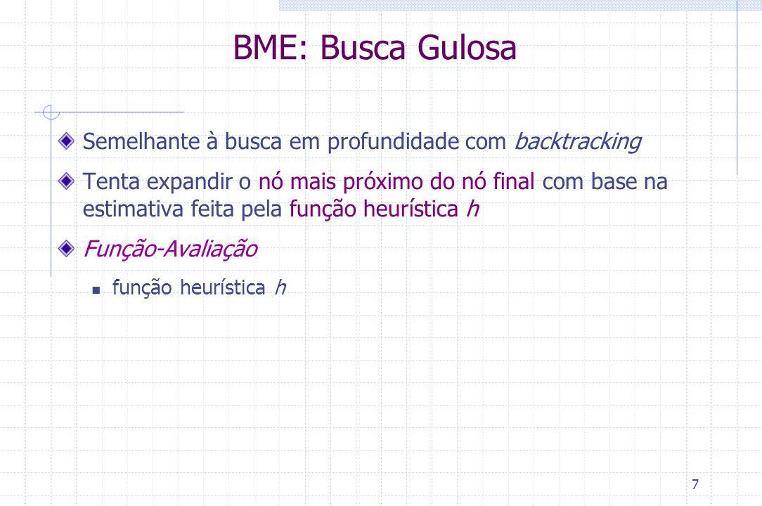 BME: Busca Gulosa Semelhante à busca em profundidade com backtracking
