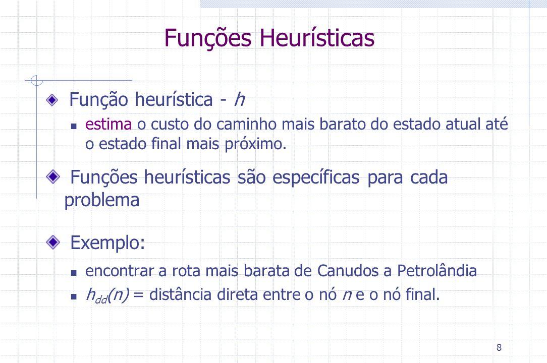 Funções Heurísticas Função heurística - h. estima o custo do caminho mais barato do estado atual até o estado final mais próximo.