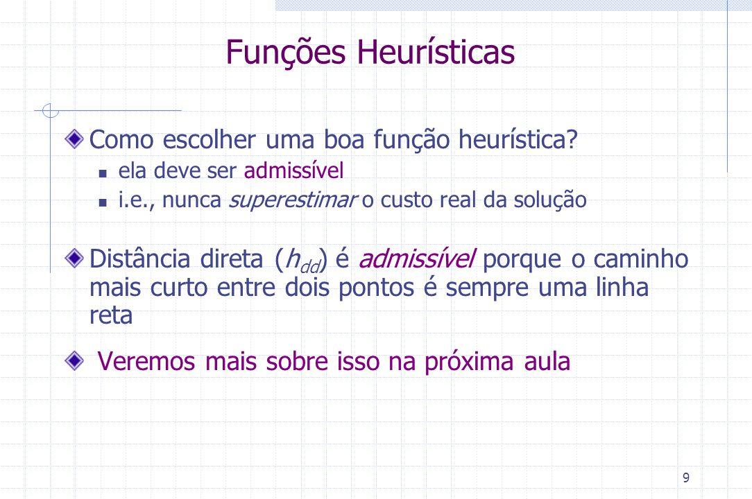 Funções Heurísticas Como escolher uma boa função heurística