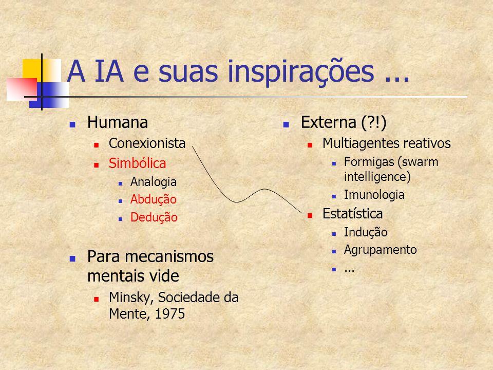 A IA e suas inspirações ... Humana Para mecanismos mentais vide