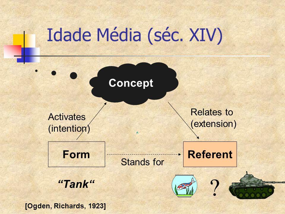 Idade Média (séc. XIV) Concept Form Referent Tank Relates to