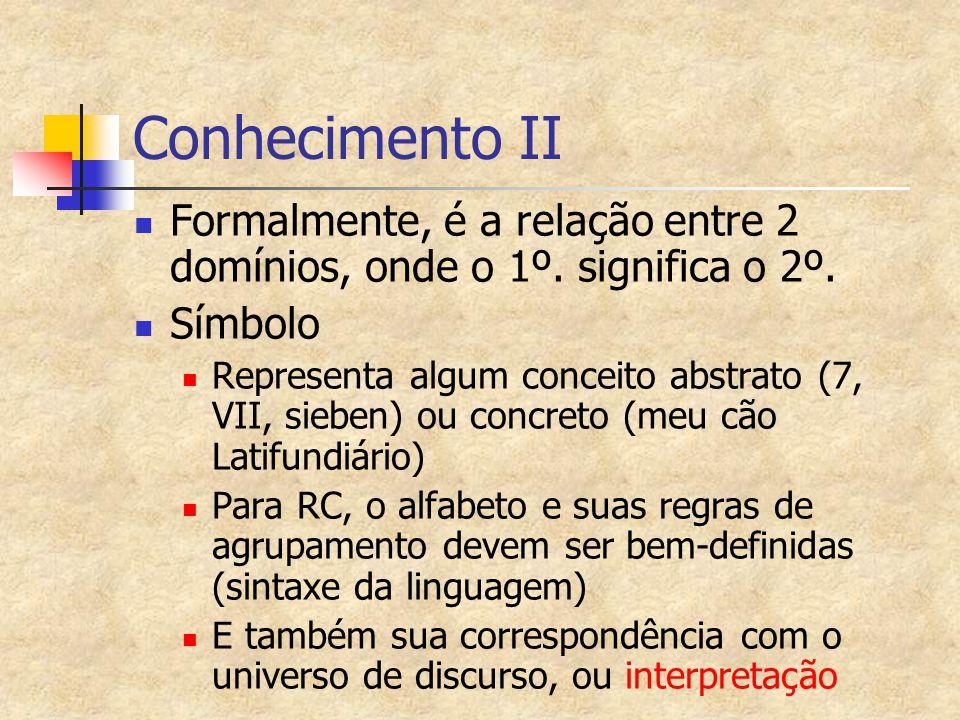 Conhecimento II Formalmente, é a relação entre 2 domínios, onde o 1º. significa o 2º. Símbolo.