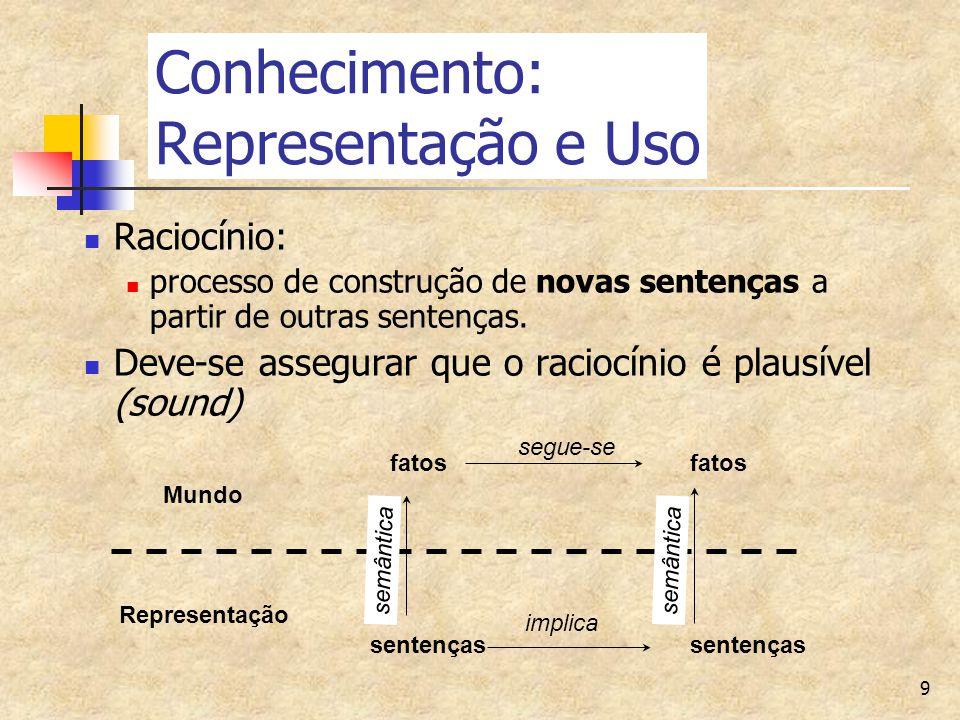 Conhecimento: Representação e Uso