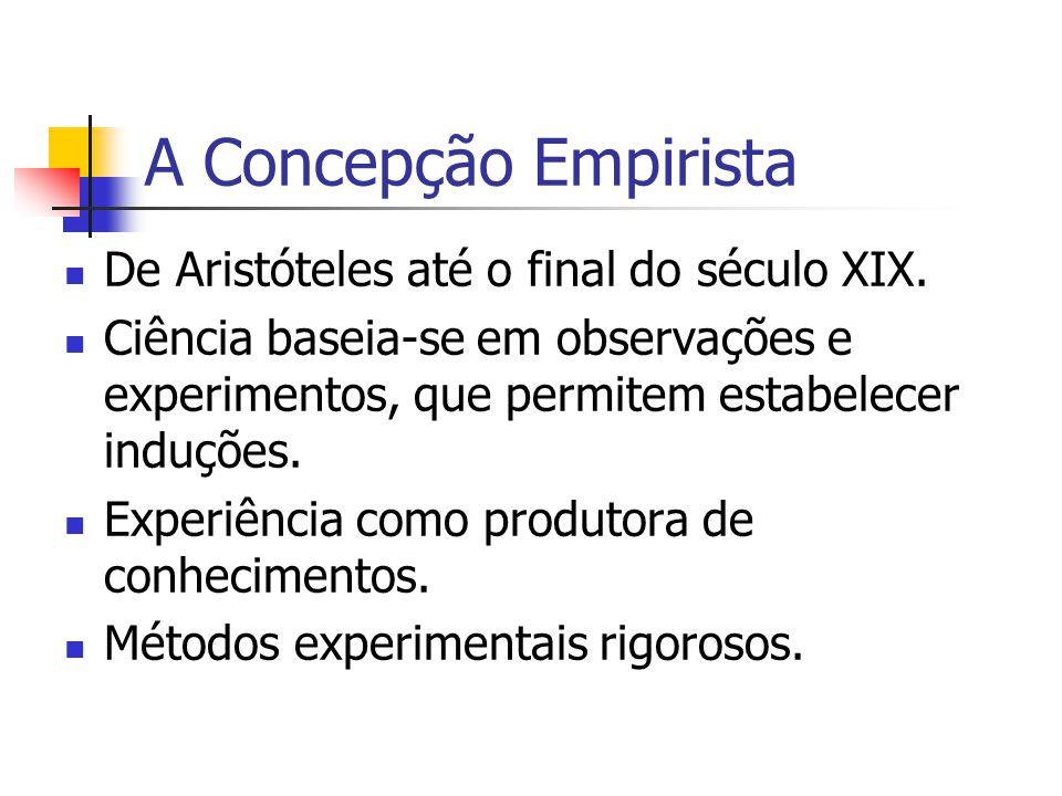 A Concepção Empirista De Aristóteles até o final do século XIX.