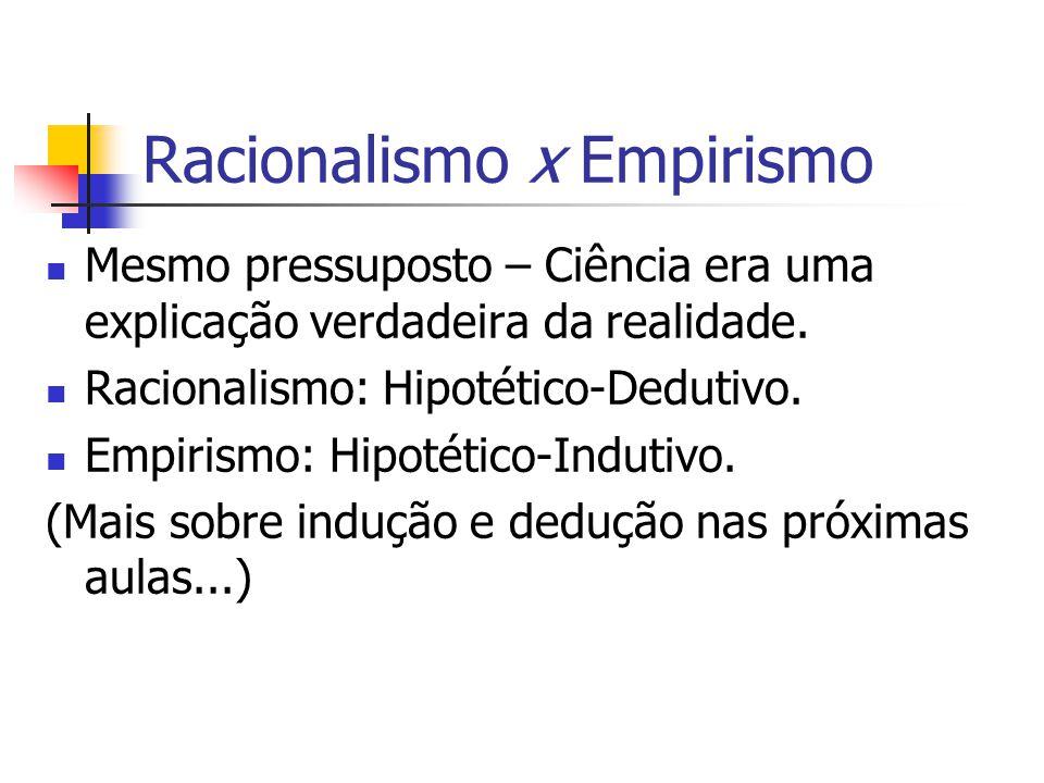 Racionalismo x Empirismo