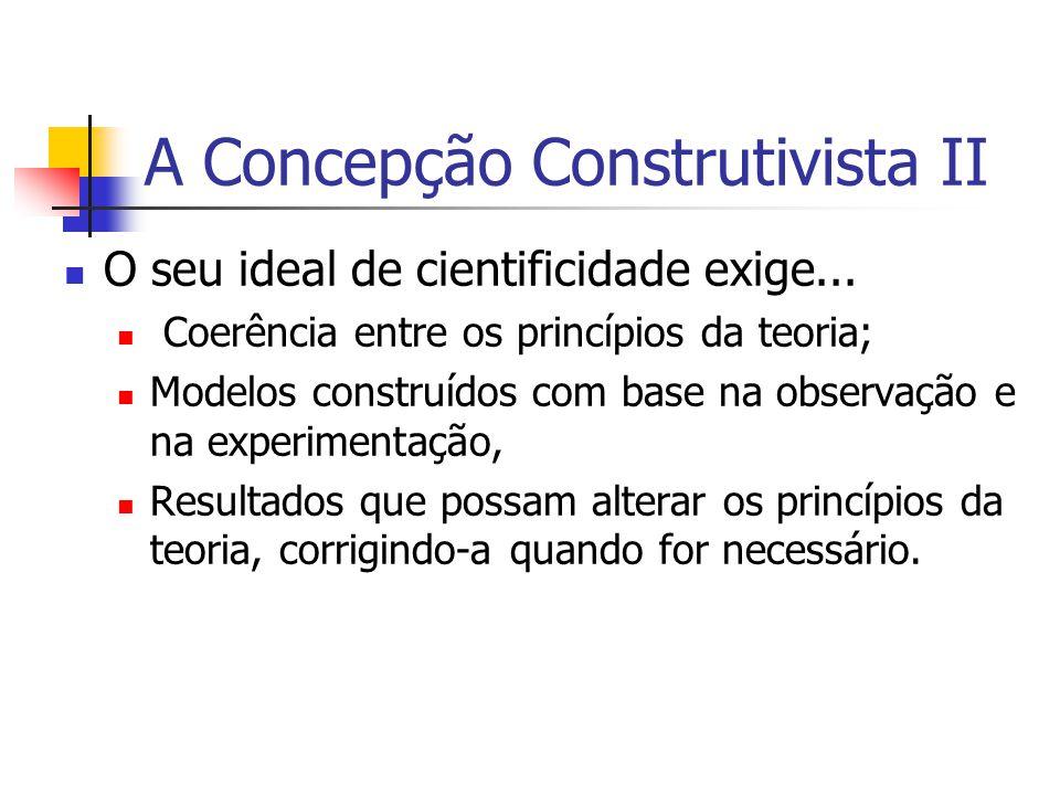 A Concepção Construtivista II