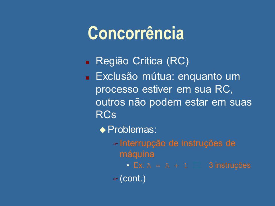 Concorrência Região Crítica (RC)