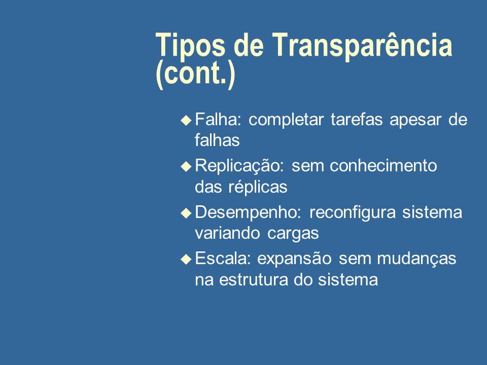 Tipos de Transparência (cont.)