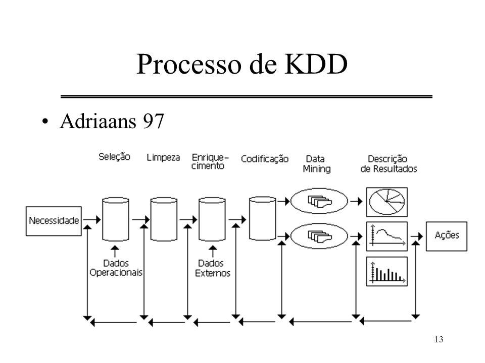 Processo de KDD Adriaans 97
