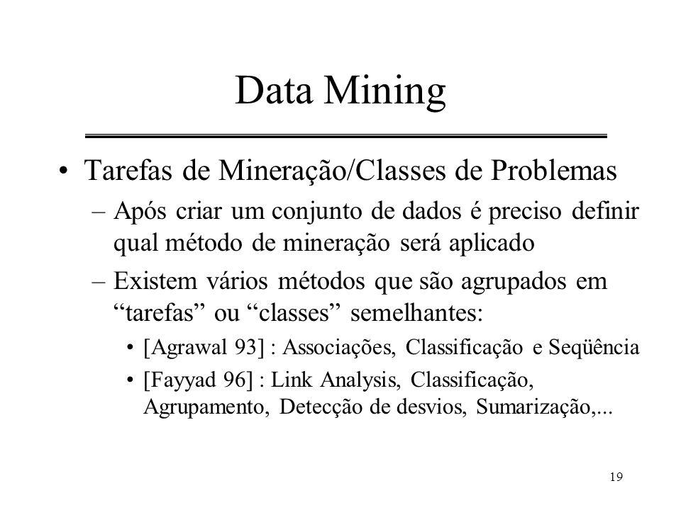Data Mining Tarefas de Mineração/Classes de Problemas