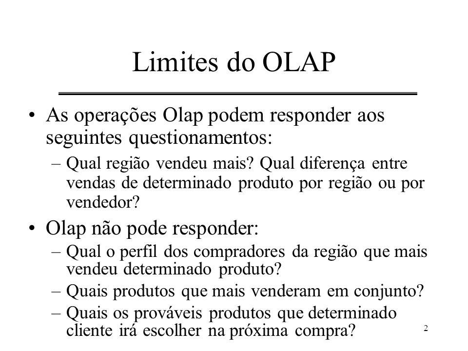 Limites do OLAP As operações Olap podem responder aos seguintes questionamentos:
