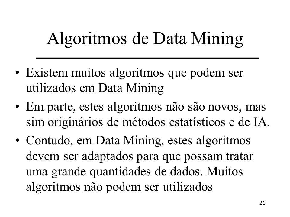 Algoritmos de Data Mining