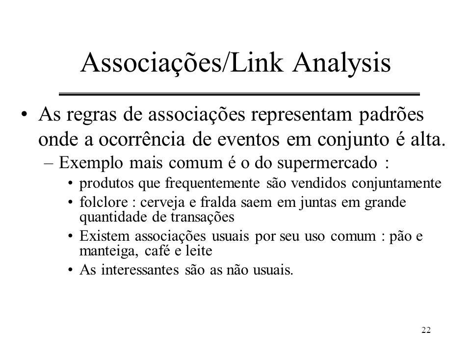 Associações/Link Analysis