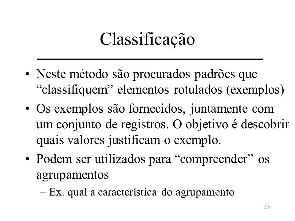 Classificação Neste método são procurados padrões que classifiquem elementos rotulados (exemplos)