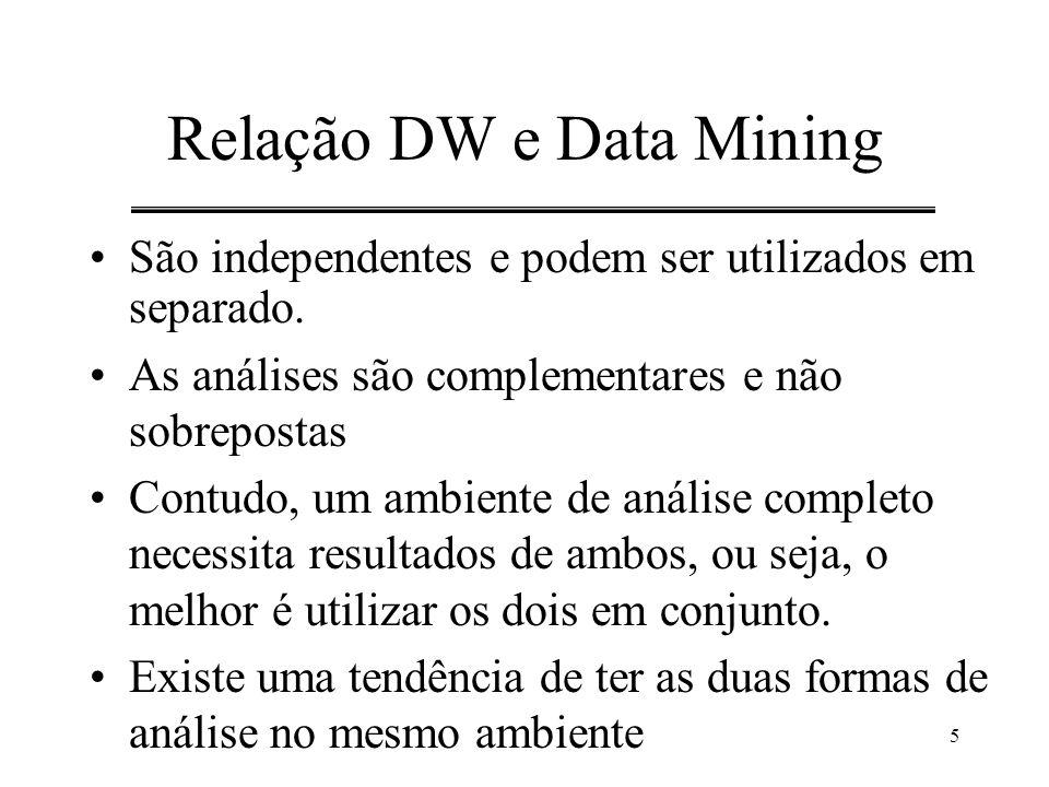 Relação DW e Data Mining