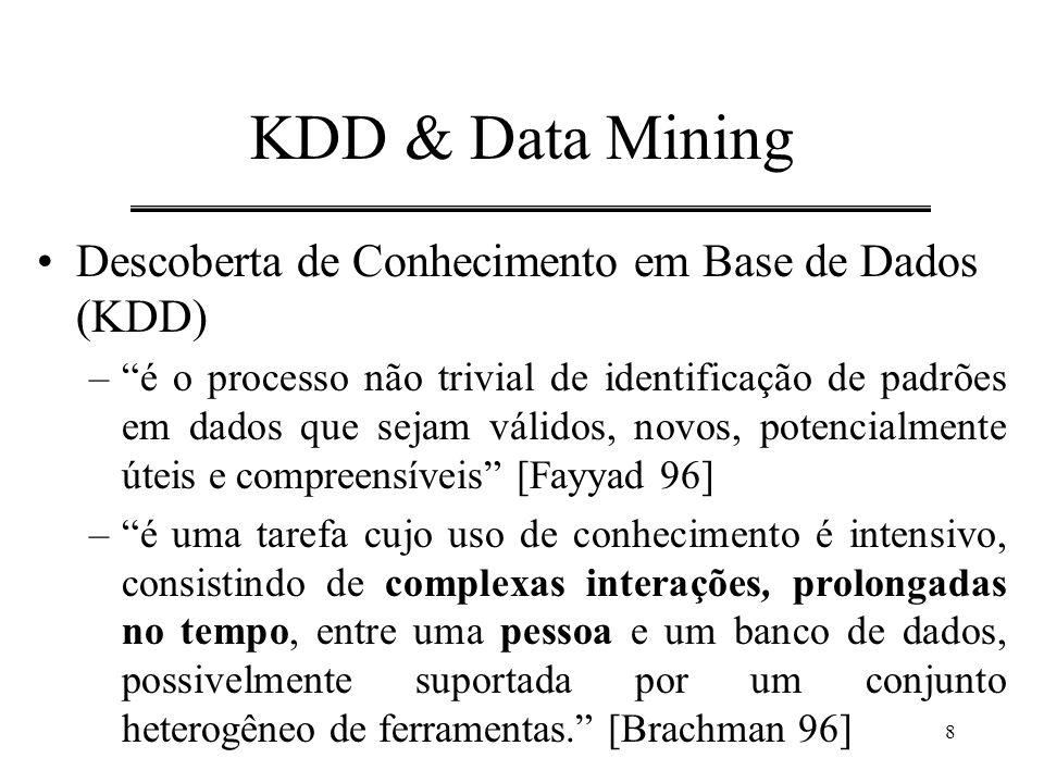 KDD & Data Mining Descoberta de Conhecimento em Base de Dados (KDD)