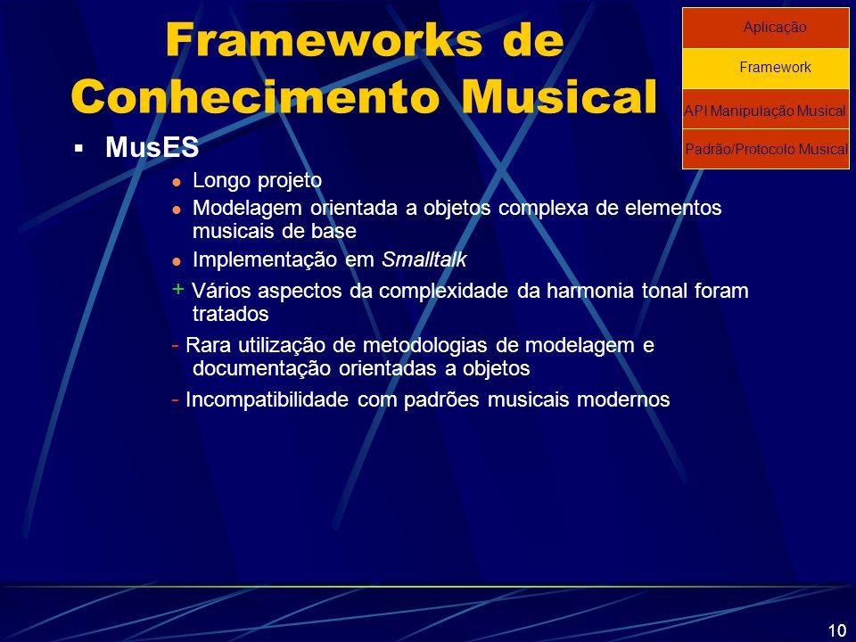 Frameworks de Conhecimento Musical