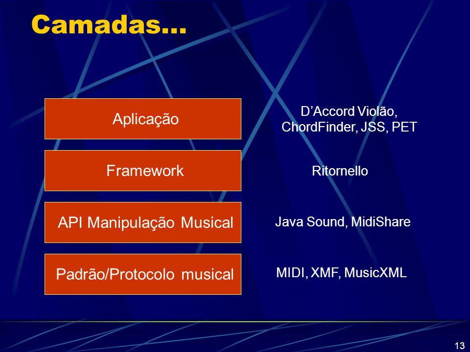 Camadas... Aplicação Framework API Manipulação Musical