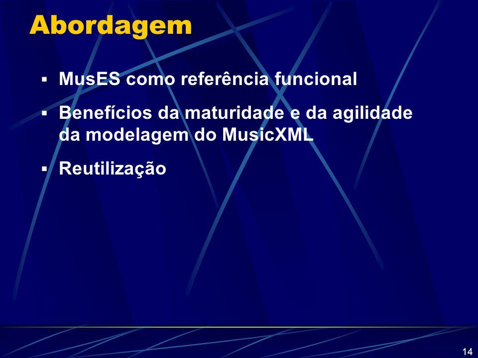 Abordagem MusES como referência funcional