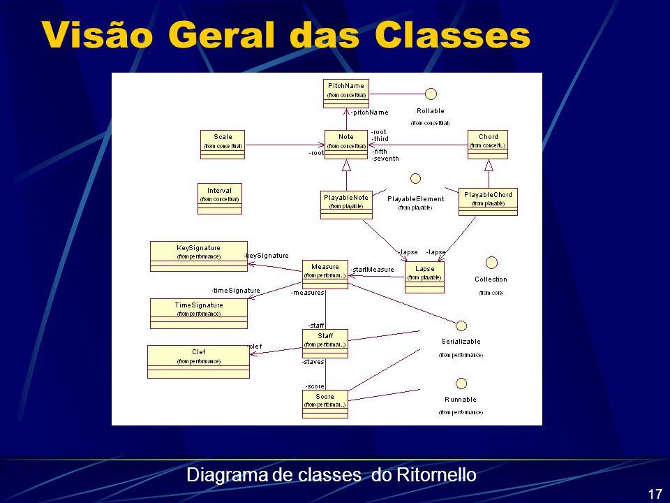 Visão Geral das Classes