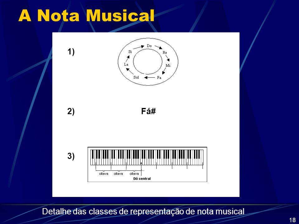 Detalhe das classes de representação de nota musical