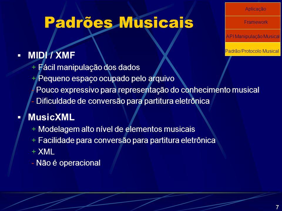 Padrões Musicais MIDI / XMF MusicXML + Fácil manipulação dos dados
