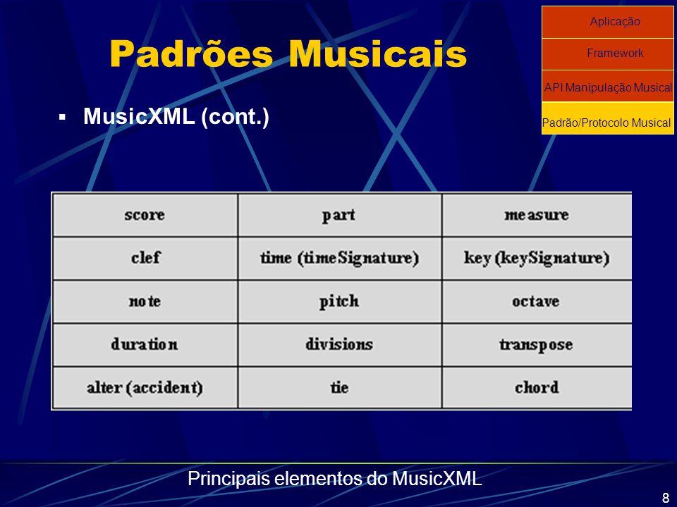 Padrões Musicais MusicXML (cont.) Principais elementos do MusicXML