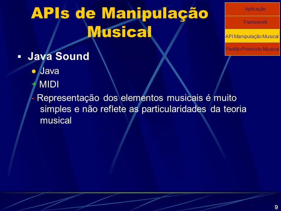 APIs de Manipulação Musical