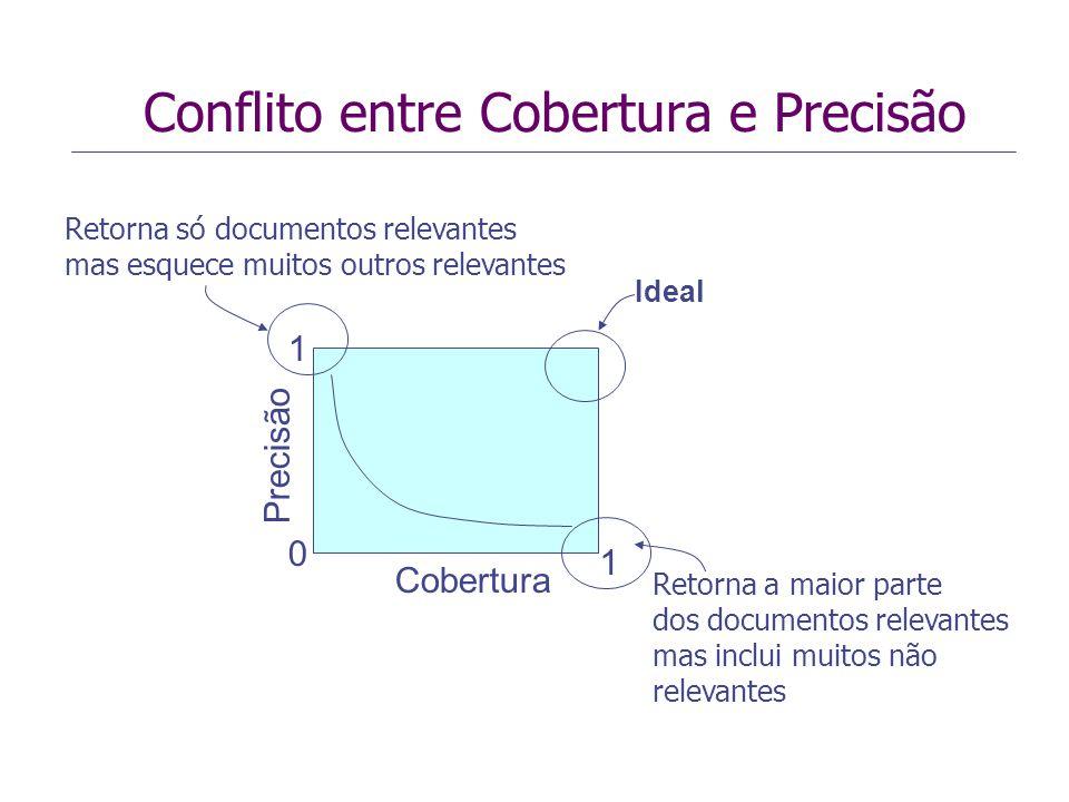 Conflito entre Cobertura e Precisão