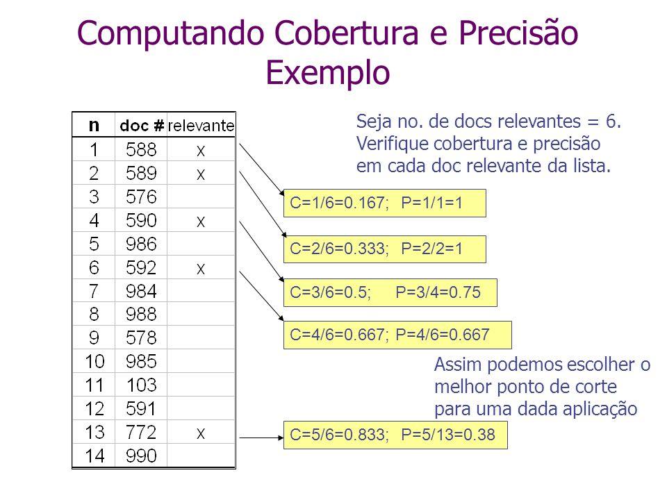 Computando Cobertura e Precisão Exemplo