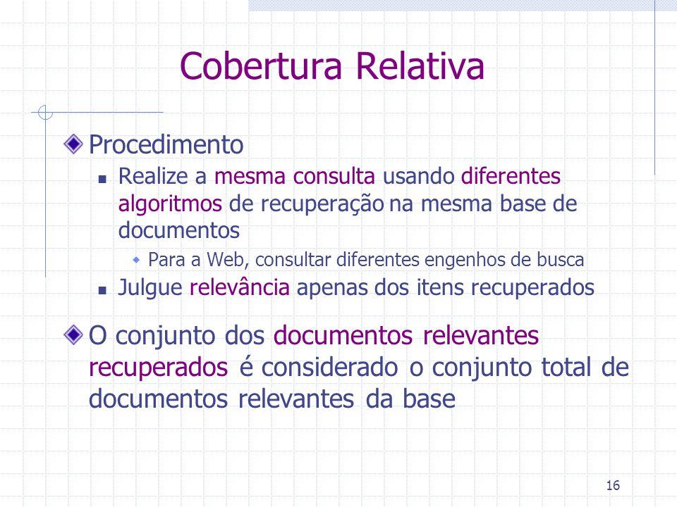 Cobertura Relativa Procedimento