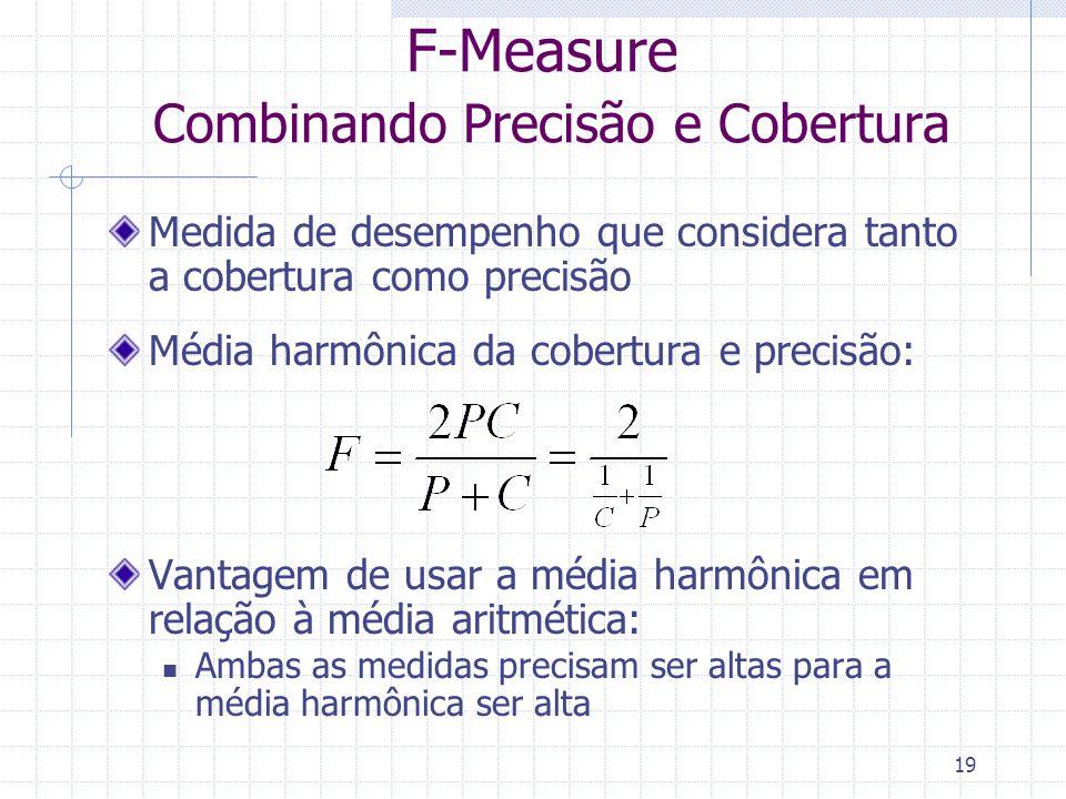 F-Measure Combinando Precisão e Cobertura