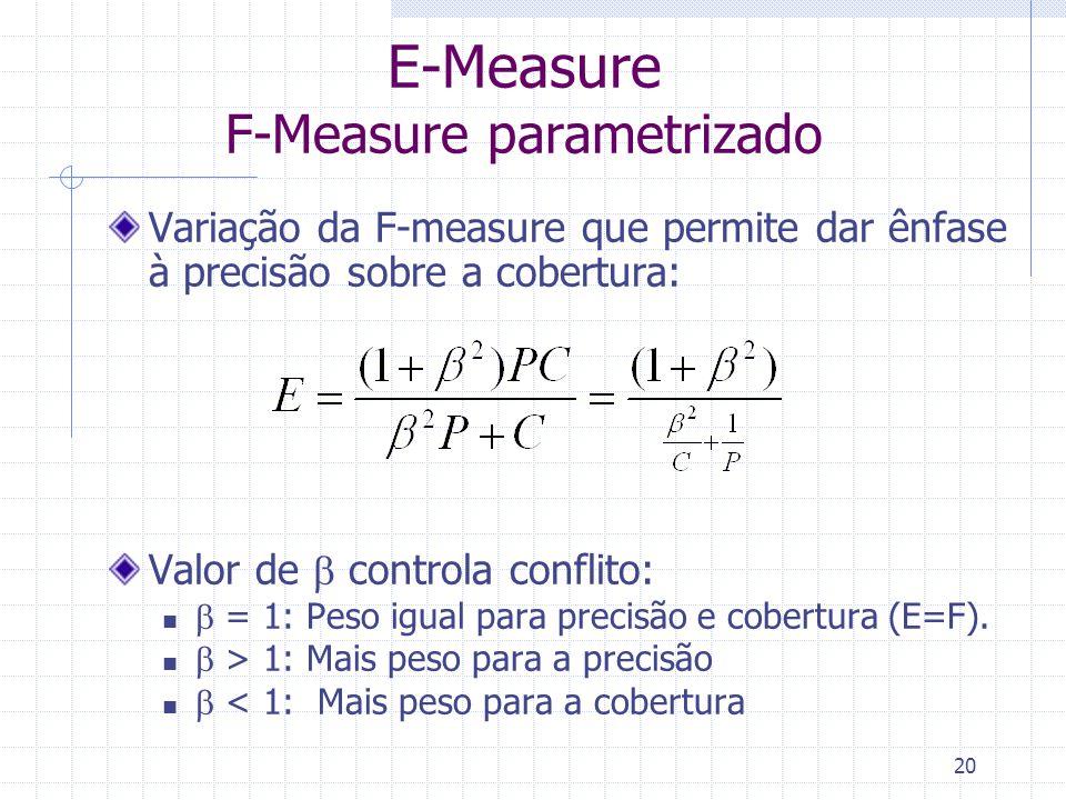 E-Measure F-Measure parametrizado